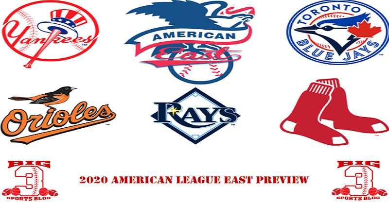 2020 American League East Preview