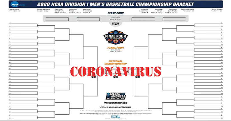 2020 March Madness