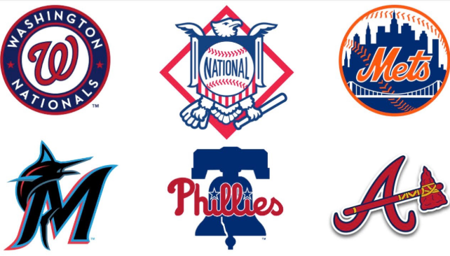 2020 National League East Preview